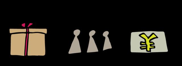 商売の3要素